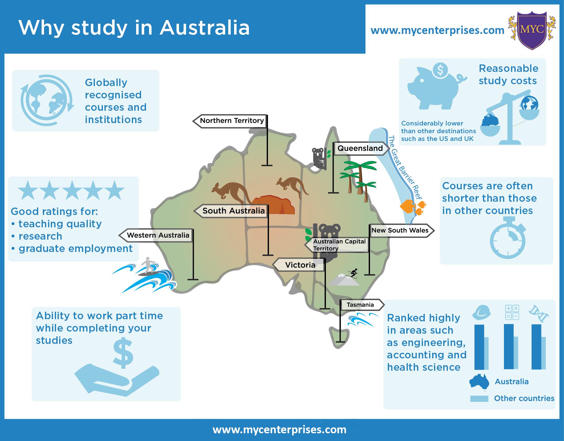 تحصیل در استرالیا ویژگی ها و مزایا